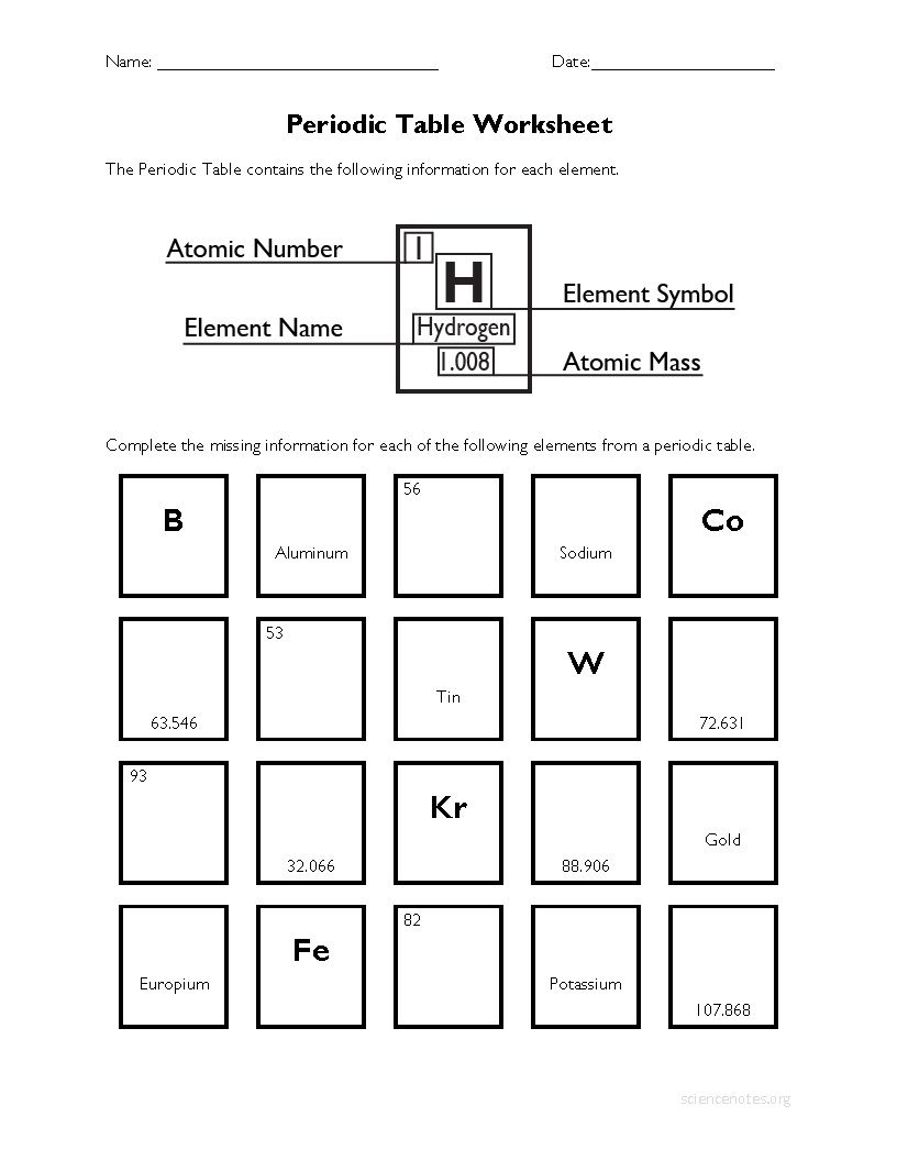Periodic table worksheet. Students fill in the missing