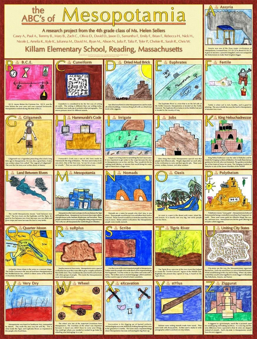 Handson History Activities for Learning about Ancient