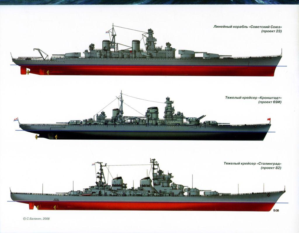 Hms Vanguard Battleship Craft