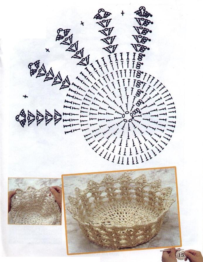 Patrones para Crochet: Frutero de Crochet Patron | ¡EPALE CROCHET ...