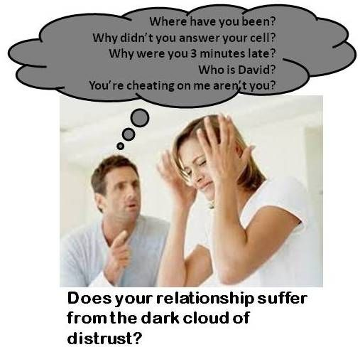 Distrust Marriage Quotes Relationship Clouds