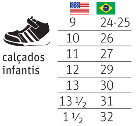 Numeração de tênis e sapato infantil EUA x Brasil Tabela De Tamanho De  Sapatos afbdd5d2985