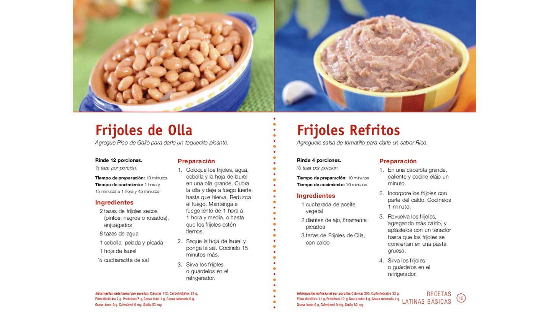 10 recetas de cocina pdf