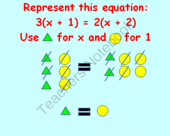 Differentiated Solving Equations Mini Unit from Middle Grades Math ...
