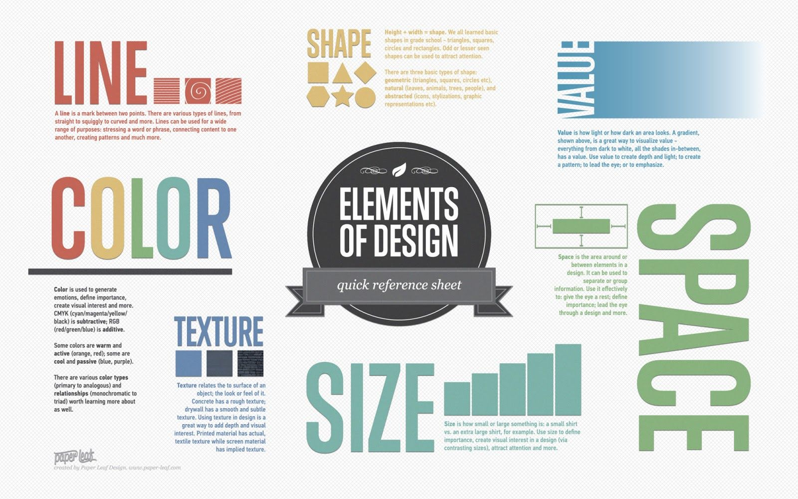 17 Best images about Graphic Design Infographics on Pinterest ...