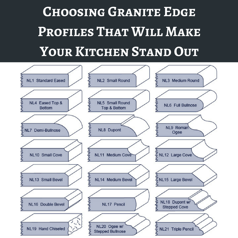 Choosing Granite Edge Profiles That Will Make Your Kitchen Stand