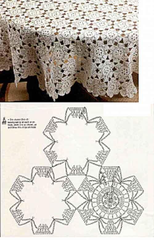 Patrón de mantel a ganchillo | crochet | Pinterest | Patrones de ...