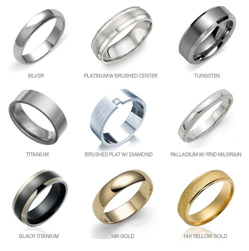 Comparing types of materials for mens wedding rings | Alpha Rings