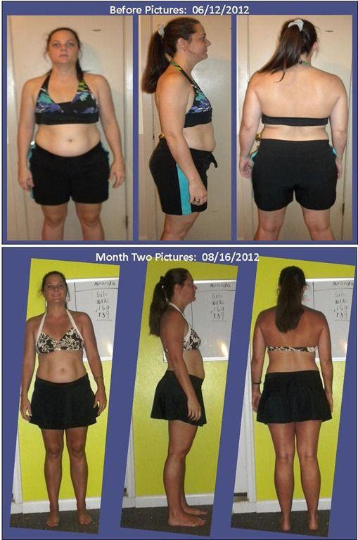 От Финиковой Диета Результаты. Как правильно кушать финики, чтобы похудеть?