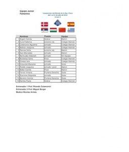 seleccion dinamarca balonmano femenino