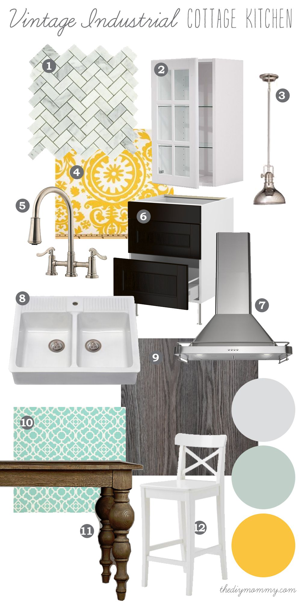 Mood Board: Vintage Industrial Cottage Kitchen - Our DIY House by ...