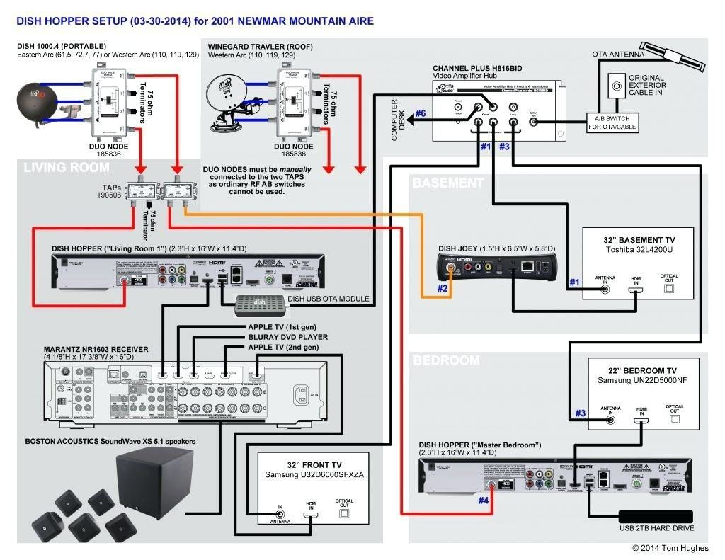 Elegant Hopper Super Joey Wiring Diagram | House wiring, Diagram, Circuit  diagram | Wiring Schematic Of Dish |  | Pinterest