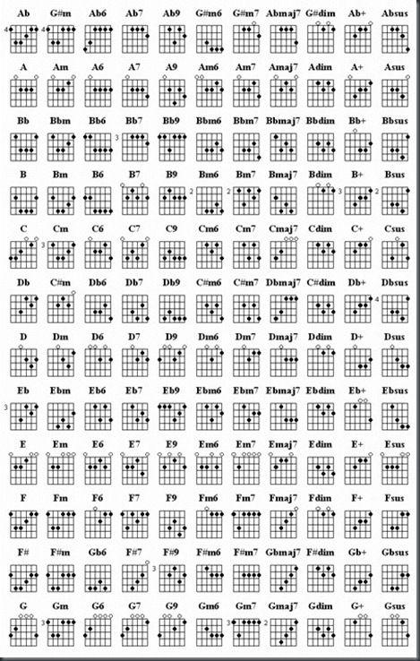 Guitar Chord Chart | Guitarra (Teoría) | Pinterest | Guitar chord ...