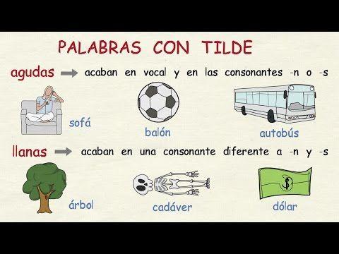 Aprender Español Reglas De Acentuación Nivel Intermedio Reglas De Acentuación Aprender Español Ejercicios De Gramatica