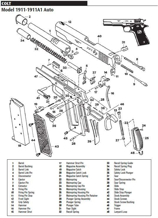 Remarkable 1911 Pistol Diagram Of Parts Free Download Wiring Diagrams Pictures Wiring 101 Orsalhahutechinfo