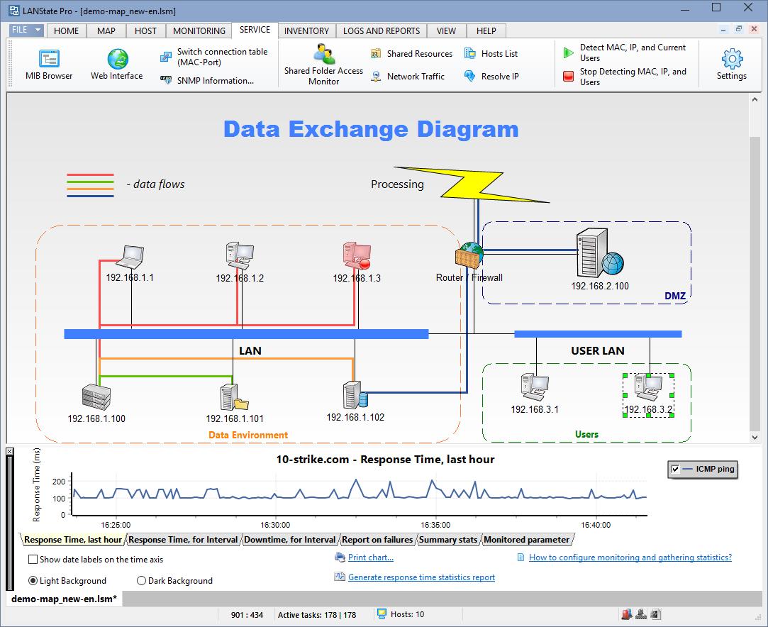 26 Stunning Automatic Network Diagram Software Free Design Ideas Http Bookingritzcarlton Info 26 Stunning Automat Diagram Design Electrical Projects Diagram