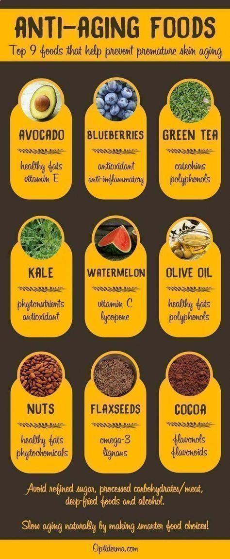 Photo of Tipps für die Anti-Diät – Tipps für die Anti-Aging-Hautpflege