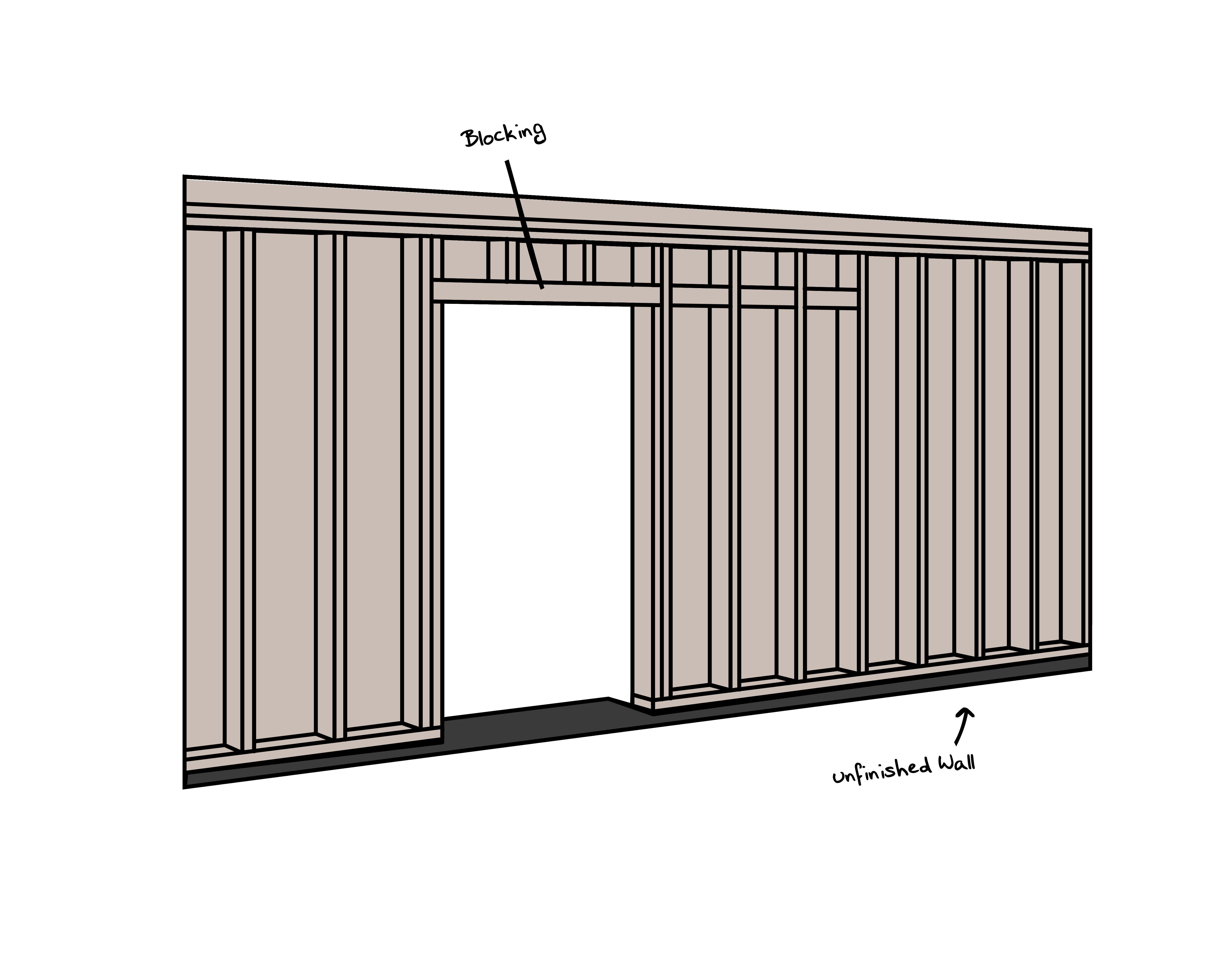 The Real Guide To Diy Barn Door Hardware Installation Diy