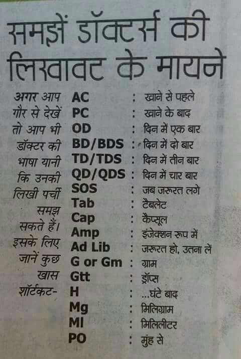Pin by AnupamaNahar/Ranawat. on ️Good 2 Know ️ | General ...