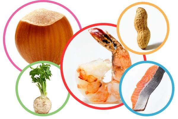 What S The Threshold For Food Allergies Food Allergies Food