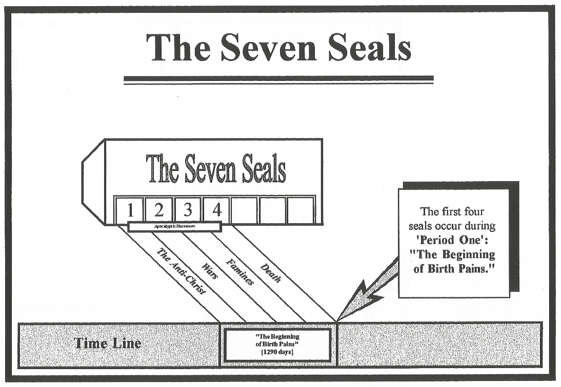 Images of scroll of revelation with seven seals the seven seals images of scroll of revelation with seven seals the seven seals chart 5 buycottarizona