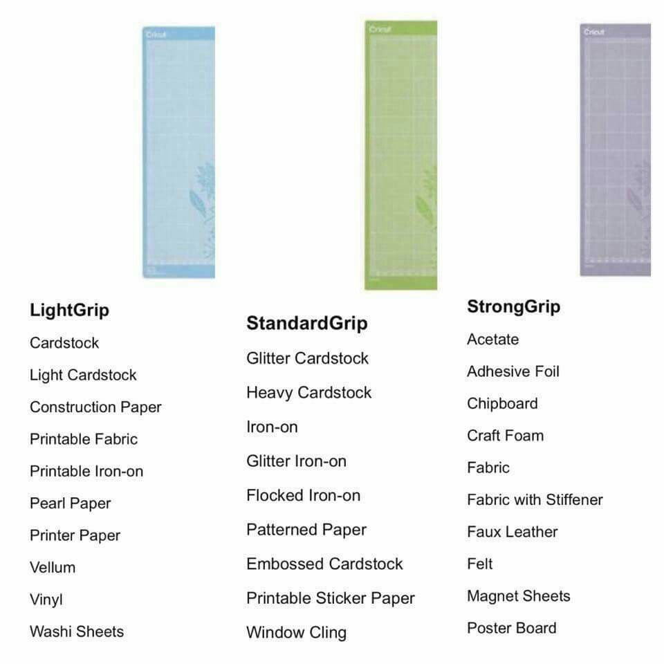 Which Cricut Mat To Use Light Grip Standard Grip And Strong Grip List Key Printable Sticker Paper Vinyl Sticker Paper Printable Fabric