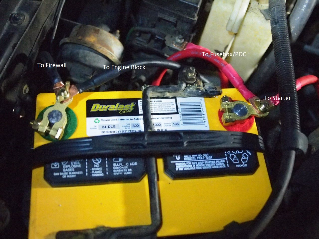 Corroded Battery Cable Replacement (tons of pics/summary) - Jeep Cherokee  Forum Jeeps