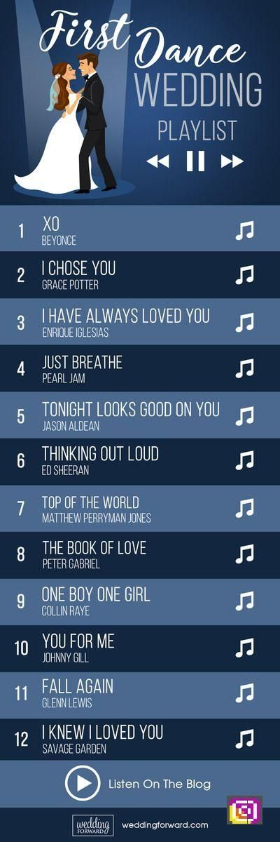 Popular Wedding First Dance Songs First Dance Songs Wedding Playlist