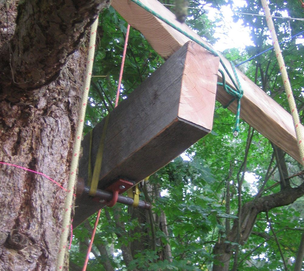 simple backyard tree forts google search treeforts and