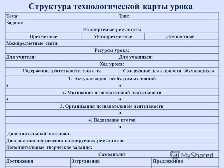 Домашнее задание по химии 11 класс а.а лашевская ф.ф.лашевская