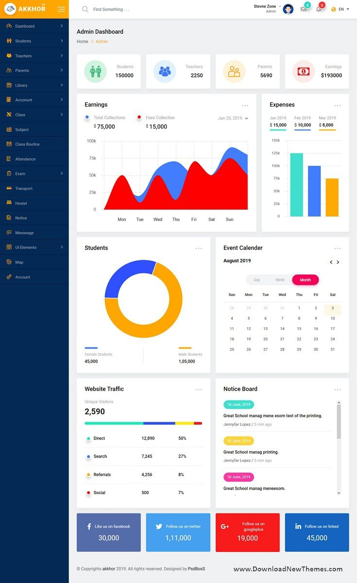 Pin on Free Bootstrap Themes Collection