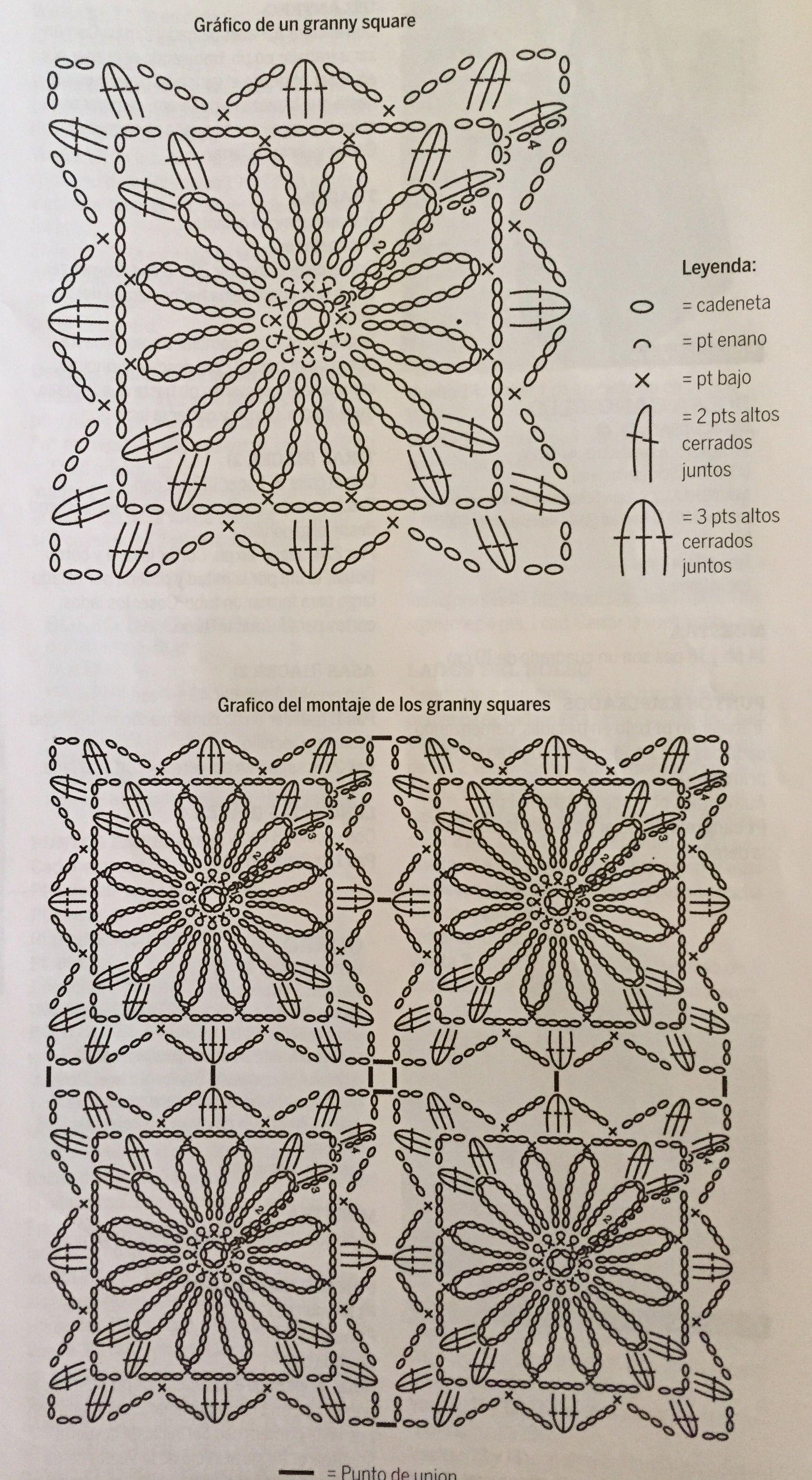 Pin de Victoria Gilchrist en Vic\'s Crochet Shape Square/Rectangle ...