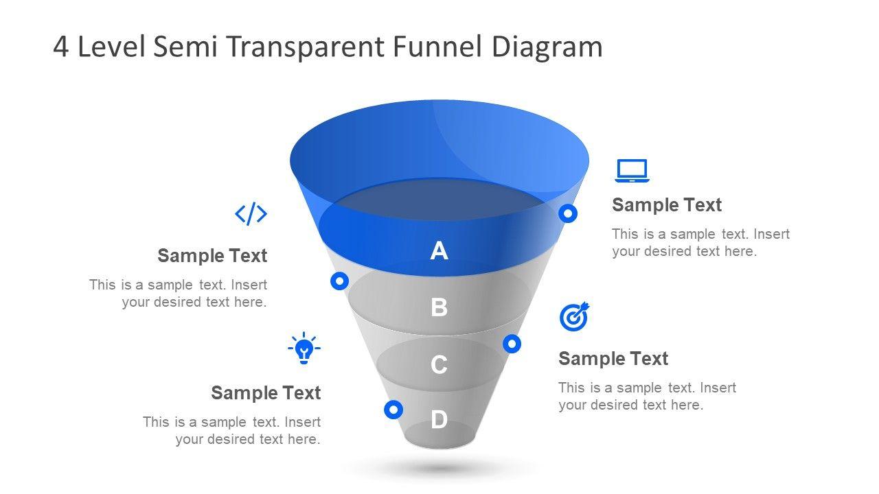 Sales Funnel Clipart Slide