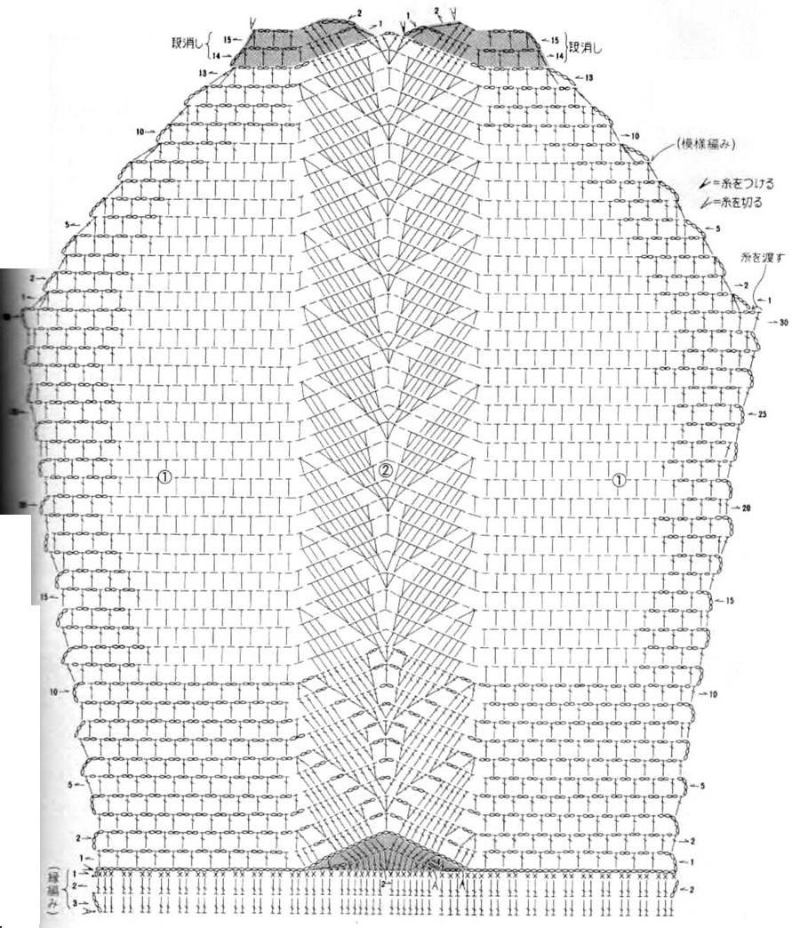 Ganchillo suéter: Crochet - ganchillo suéter del cordón para las ...