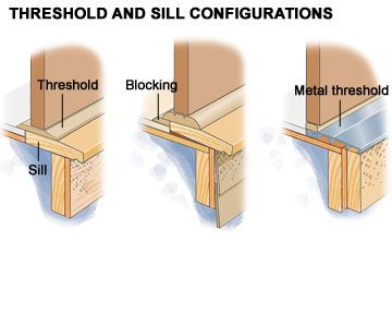 replacing a sill and threshold how to repair any door in your