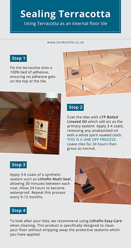 Learn to seal terracotta floor tiles with our handy guide.   For my ...