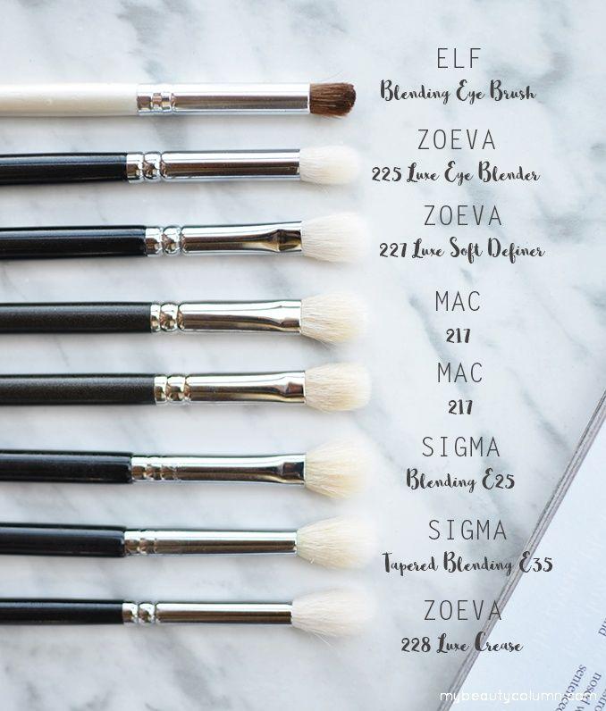 Ubrugte Eyeshadow Blending Brushes Comparison: ELF, MAC, Sigma, Zoeva OJ-48