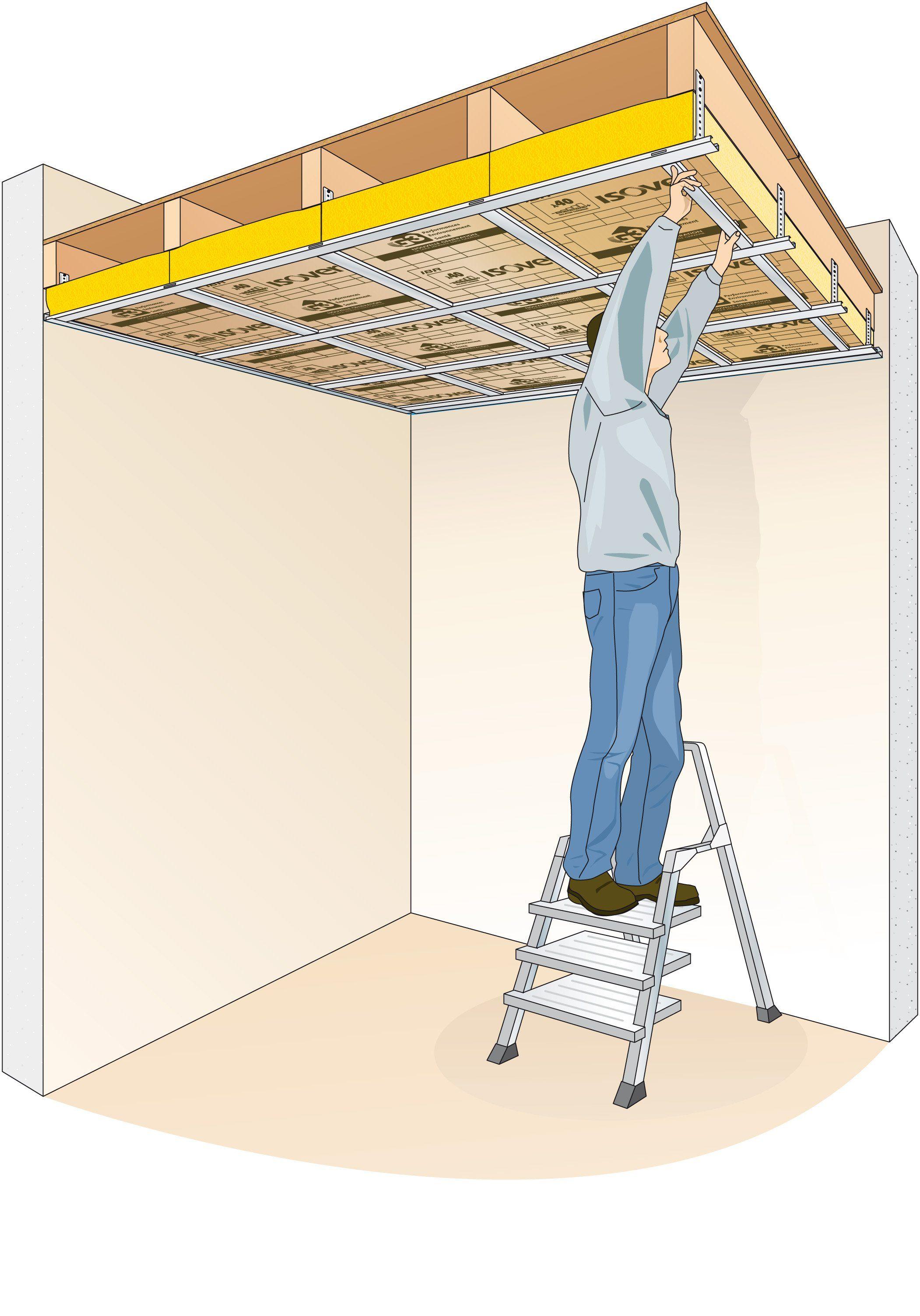 Comment Realiser La Pose D Un Plafond Placo Decouvrez La Mise En œuvre Du Plafond Prf Stil F530 Caracteristiques Video Placo Plafond Isolation Plafond