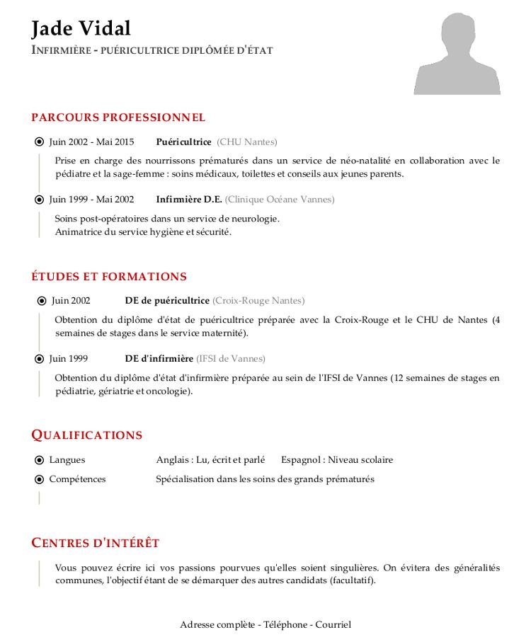 10 Cv Infirmier Jeune Diplome Gouvernoratmaniema