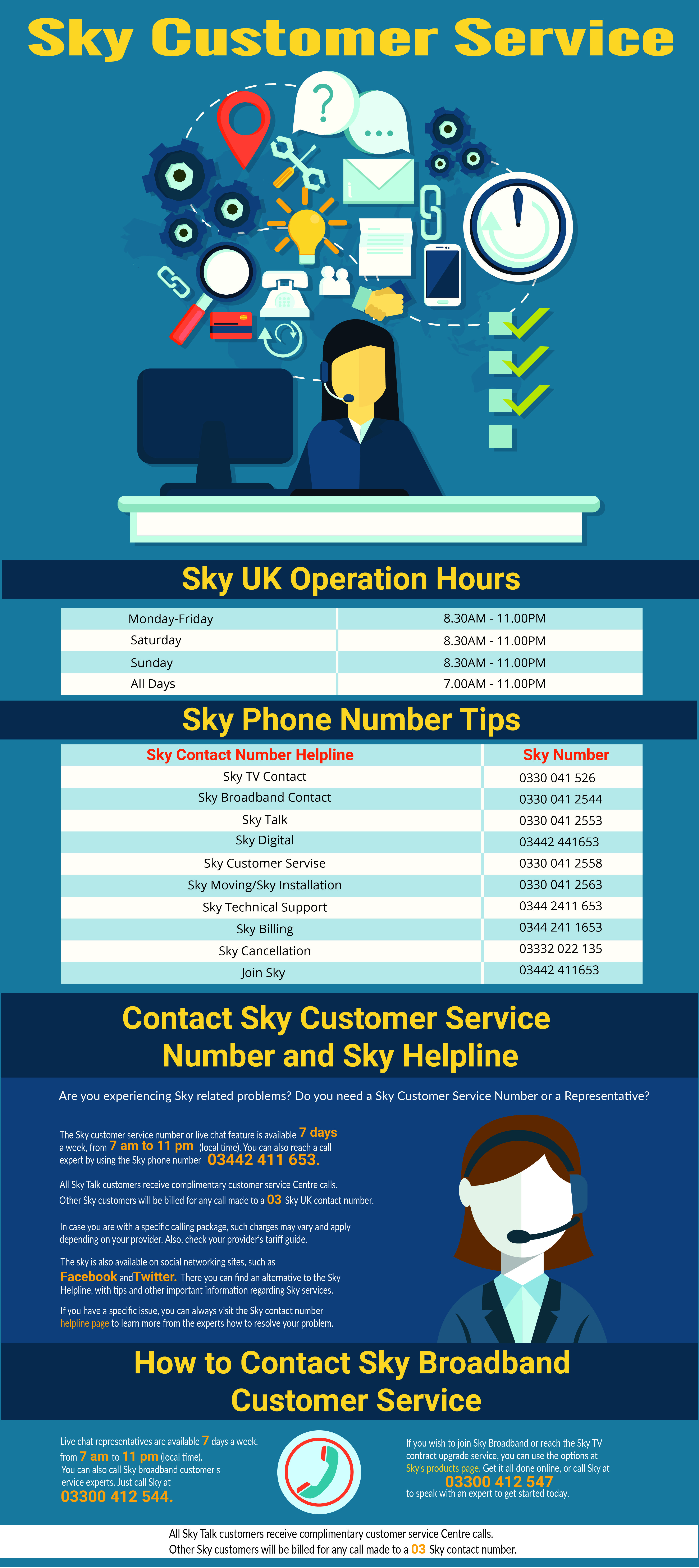 Sky Service Hotline