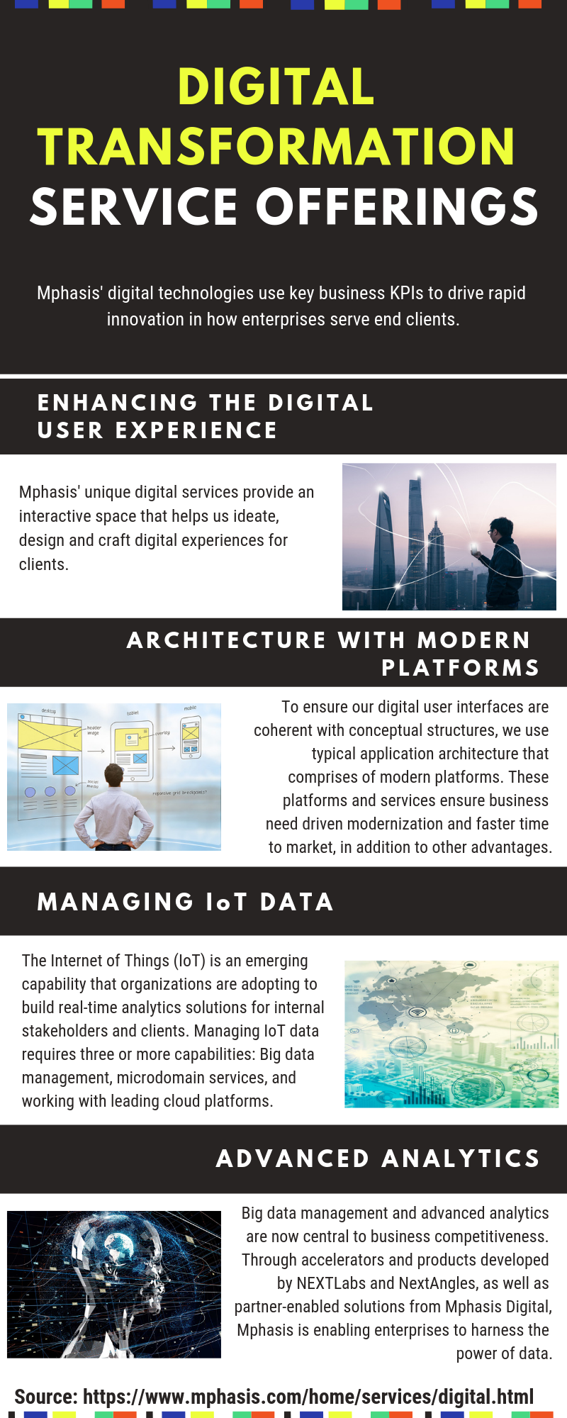 We Drive Relevant Innovation And Transformation Using A Front2backtm Approach Our Digital Technologies Use Key Business Kpis Digital Technology Digital Innovation