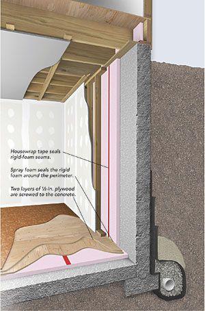 Spray Foam Insulation On Concrete Basement Walls Concrete Basement Walls Spray Foam Insulation Basement Walls