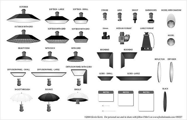 light diagram studio photography