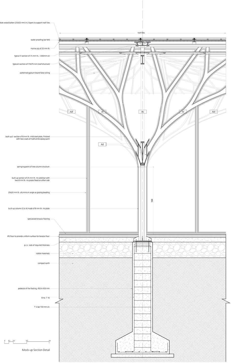 Pin By Barbara Hung On Archi Detail Canopy Architecture