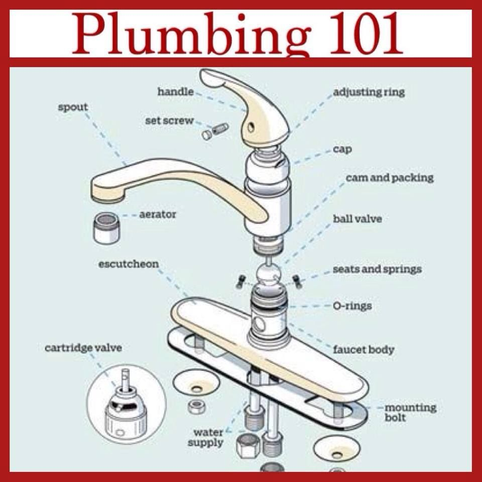 pin by jacques tippett on go 2 jt plumbing diy home repair leaky rh pinterest com