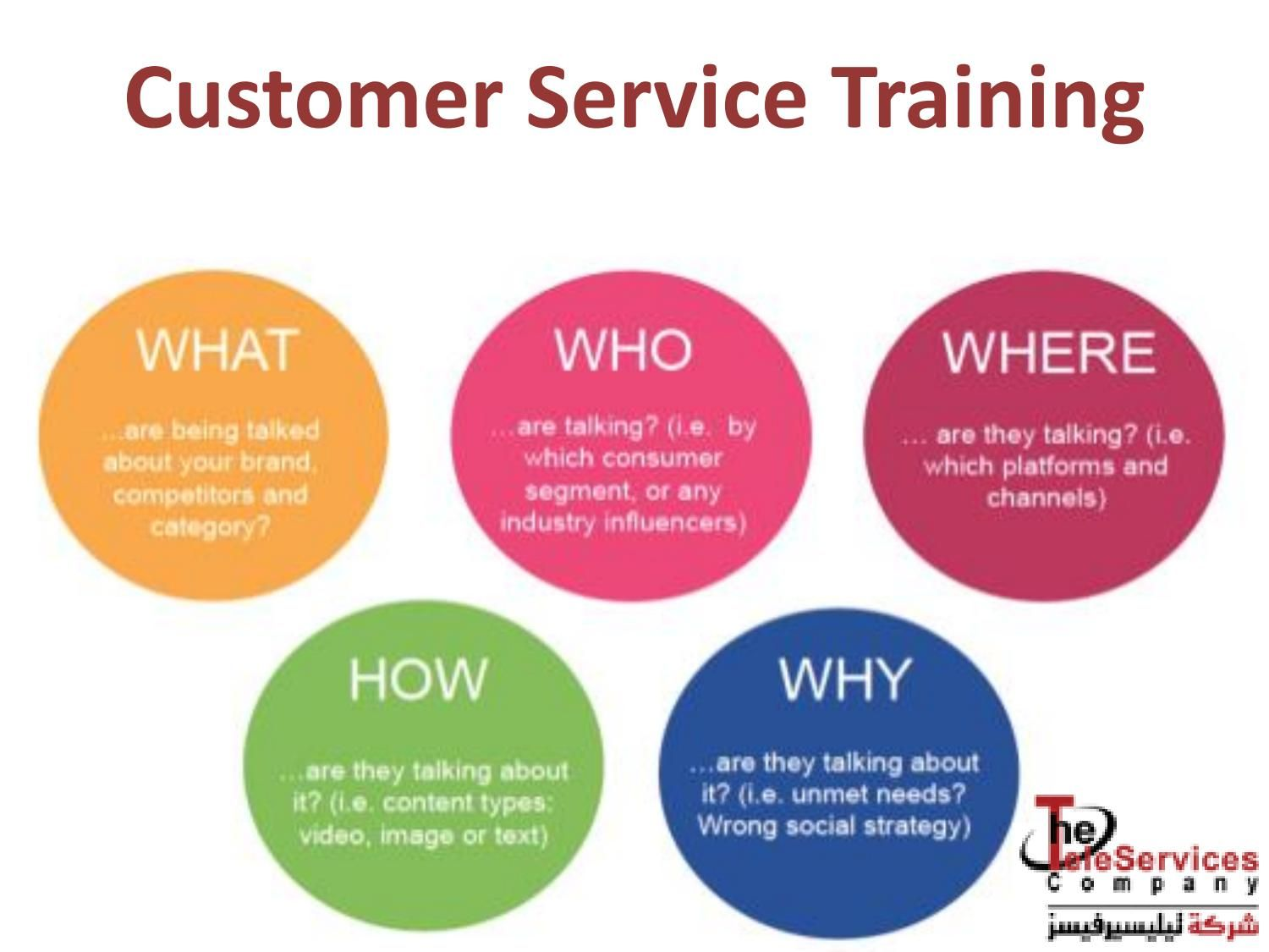 customer service skills training courses in dubai