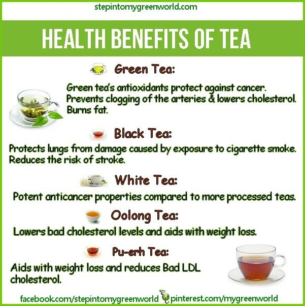 Tea Caffeine Chart Google Search Tea Tea Benefits