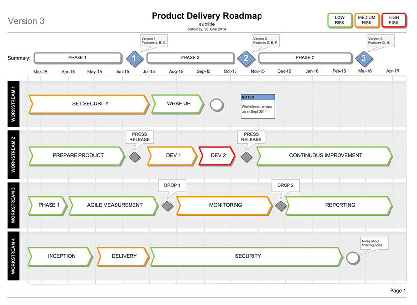 Product delivery plan roadmap template visio project for Visio project timeline template