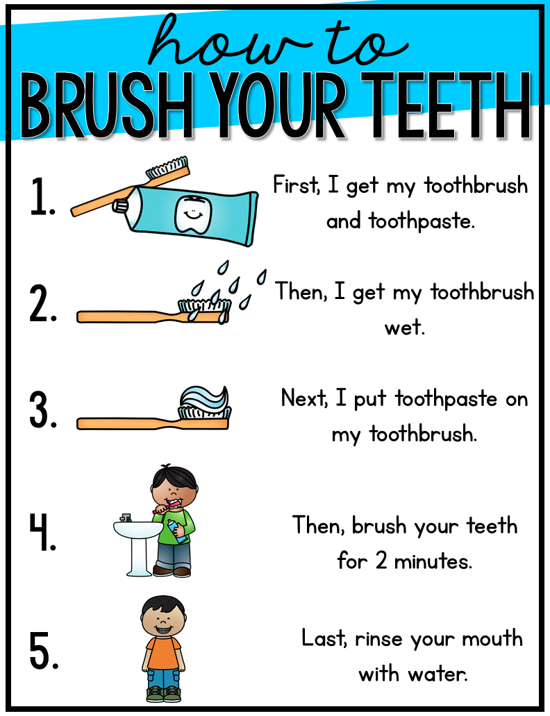 2d7901f16e7fff224f0dda757fa5a6c1 - How To Get In The Habit Of Brushing My Teeth