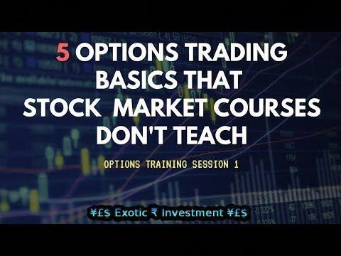 How long takes to learn option trading